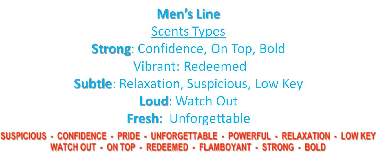 mens line scent types